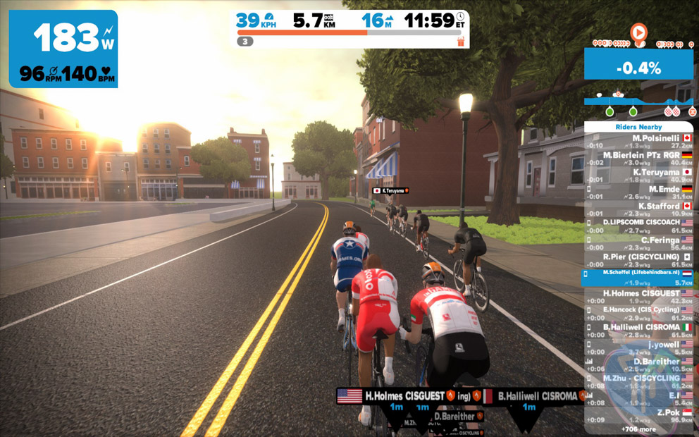 Test: Zwift virtual cycling, grappige game of perfecte workout?