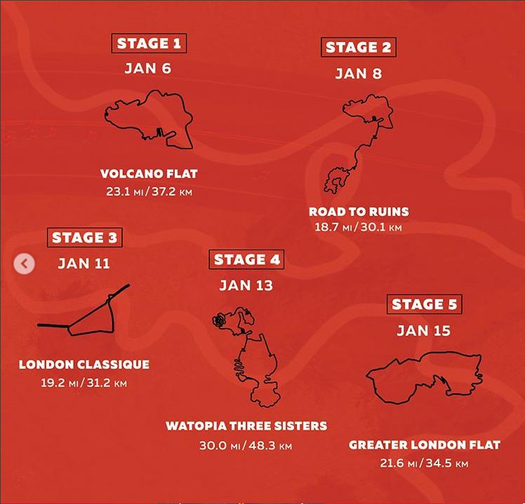 Elite Tour De Zwift, De Eerste Mooie Ronde Dit Jaar